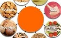 Common Food Allergies That Cause Itchy Skin